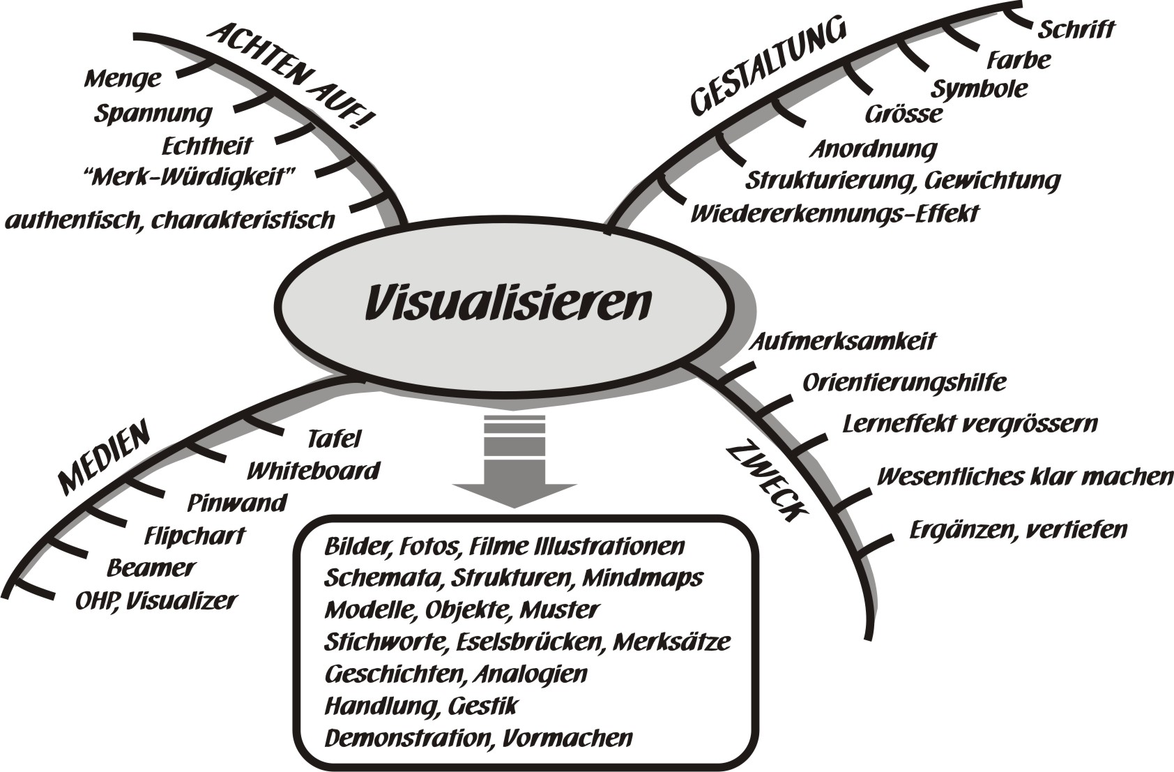 download Lokale Impulse für Energieinnovationen: Bürgerwind, Contracting, Kraft Wärme Kopplung, Smart Grid